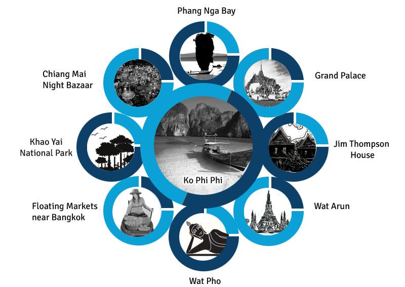 thailand-info-had